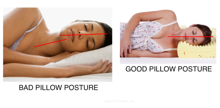How S Your Pillow Posture A Chiropractor S Opinion