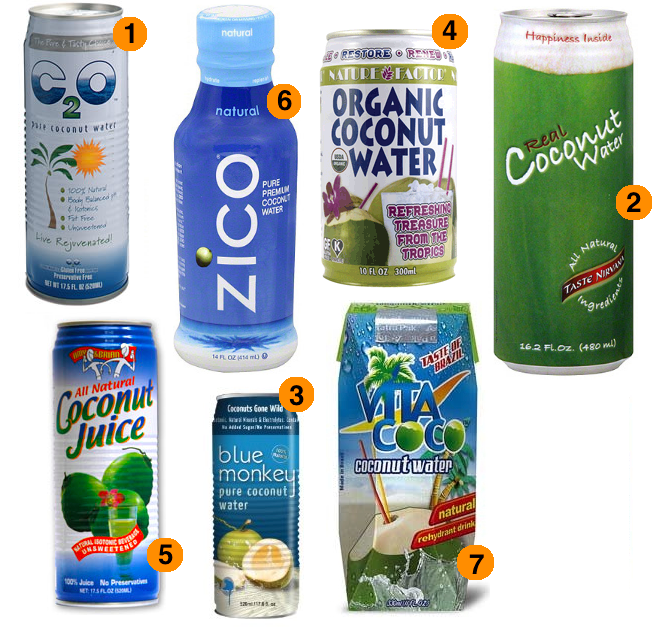 Coconut Waters Ranked
