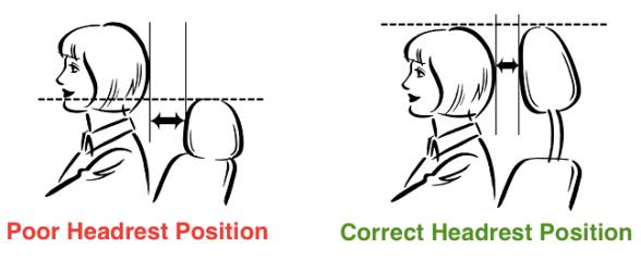 headrest-positions